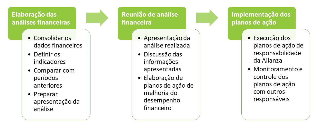consultoria_financeira_analise_financeira