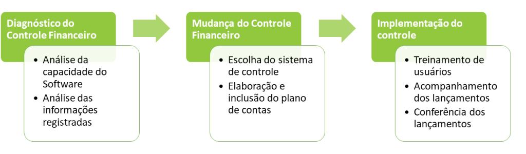 consultoria_financeira_controle-financeiro