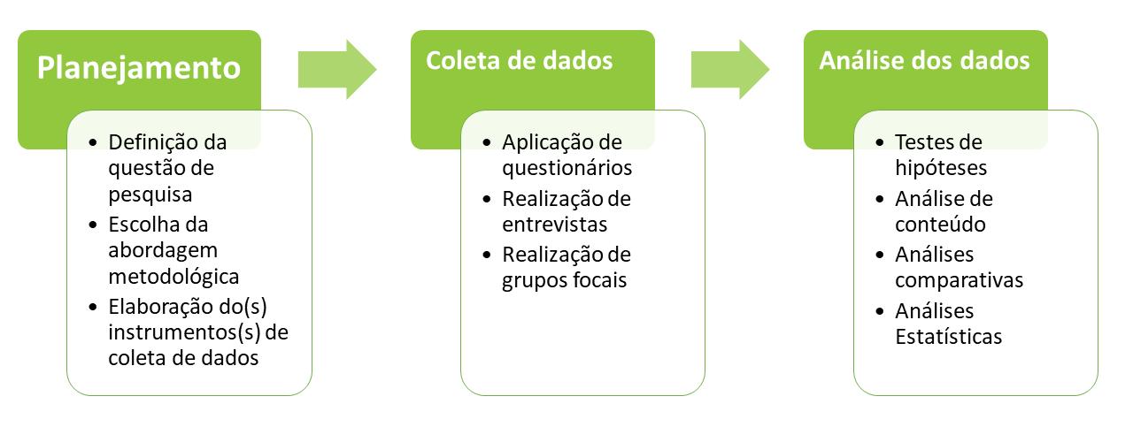 consultoria_planejamento_pesquisa_de_mercado