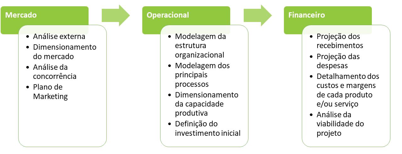 consultoria_planejamento_plano_de_negocio